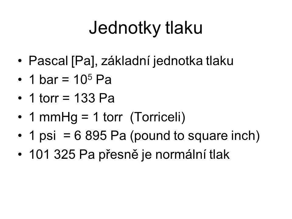 Jednotky tlaku Pascal [Pa], základní jednotka tlaku 1 bar = 105 Pa